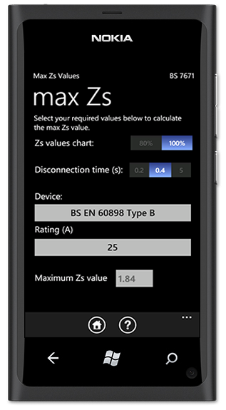 Max Zs Values